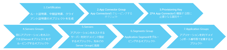f:id:sbc_saito:20210927002552p:plain