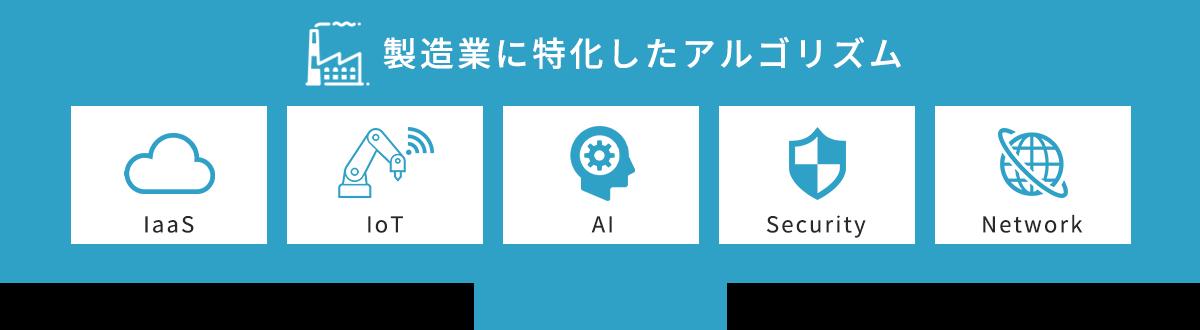 製造業に特化したアルゴリズム