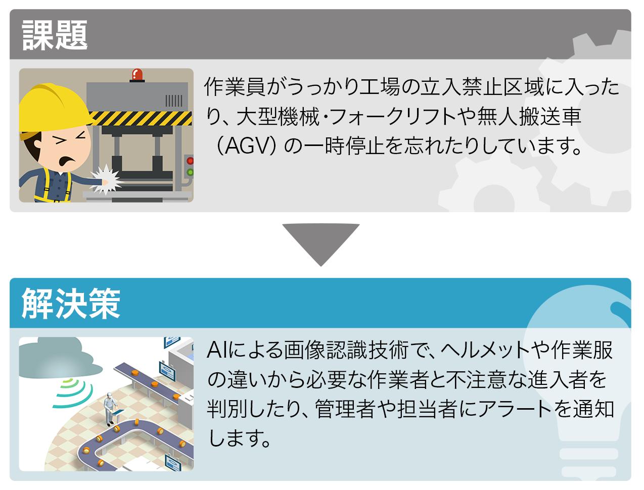 工場の安全対策