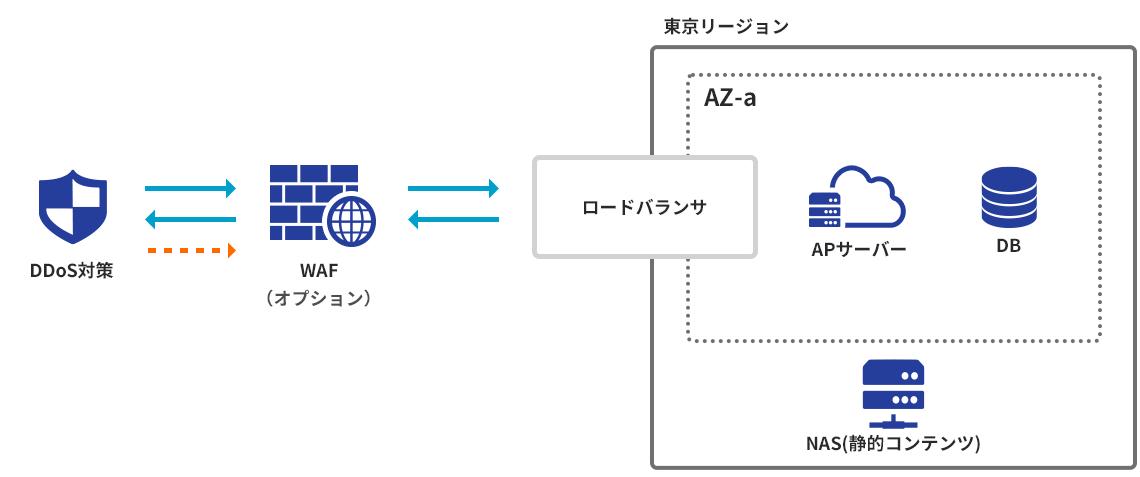 f:id:sbc_shimizu_m:20210615160525p:plain