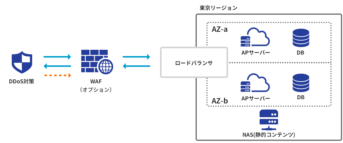 f:id:sbc_shimizu_m:20210615160520p:plain