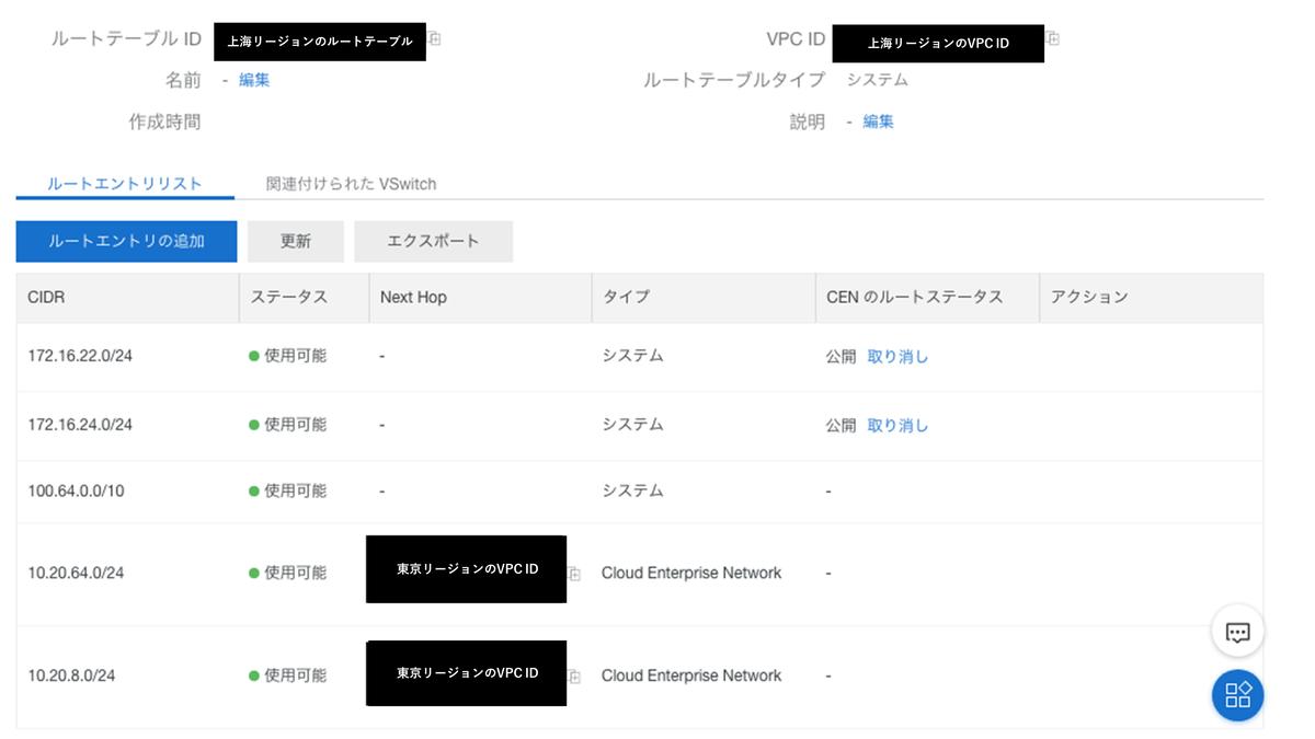 f:id:sbc_suzuki10:20191023134132p:plain