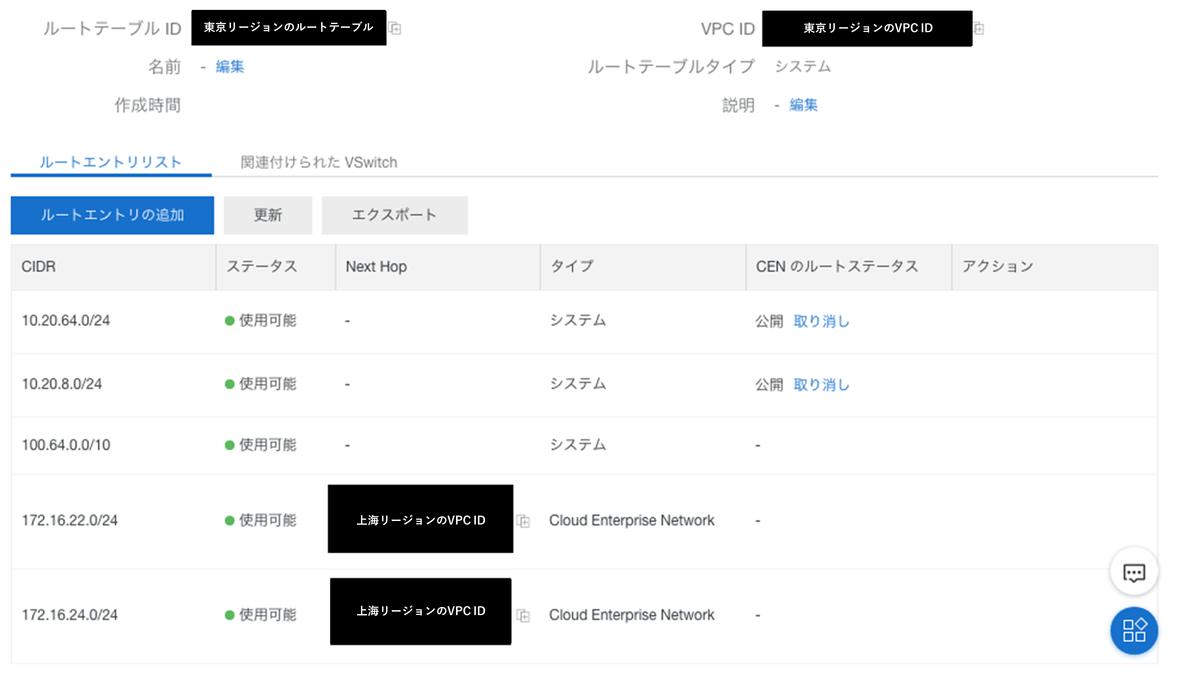 f:id:sbc_suzuki10:20191023134150p:plain