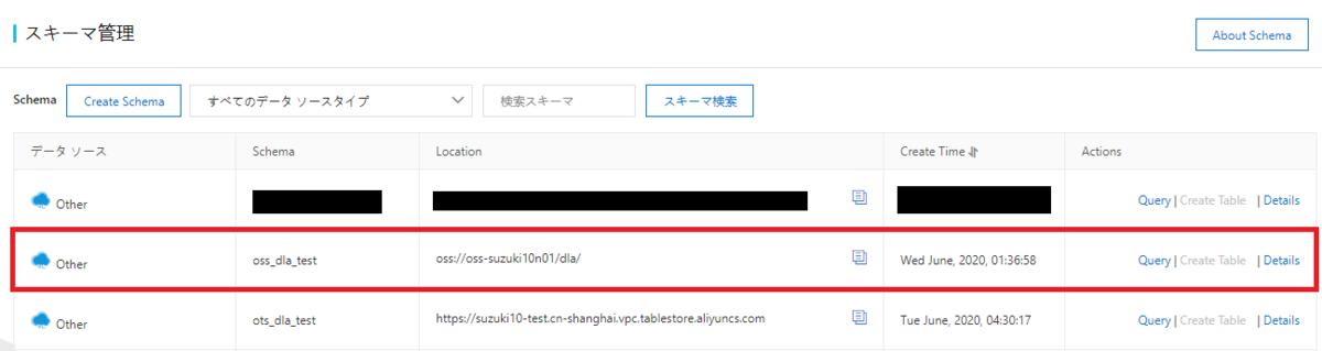 f:id:sbc_suzuki10:20200623143118p:plain
