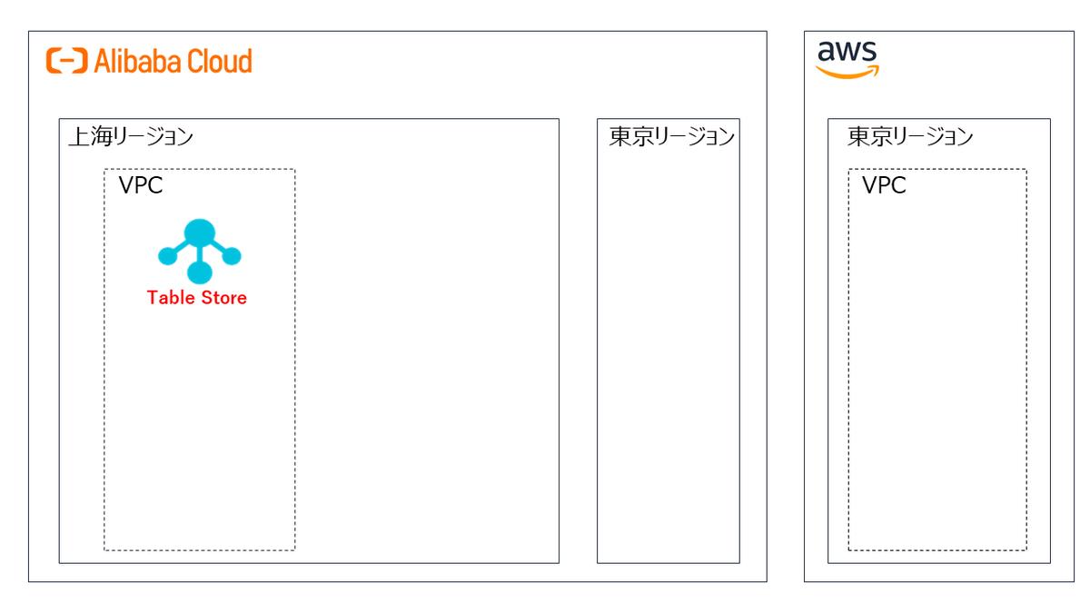 f:id:sbc_suzuki10:20200722144533p:plain