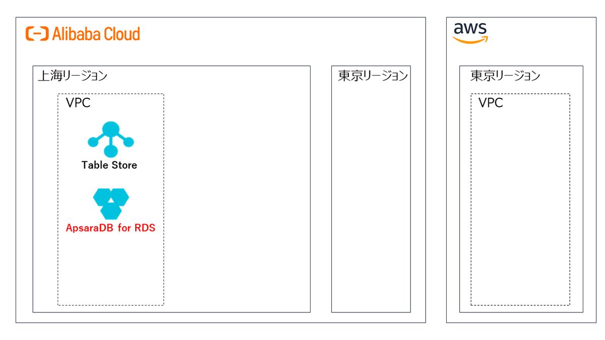 f:id:sbc_suzuki10:20200722144615p:plain