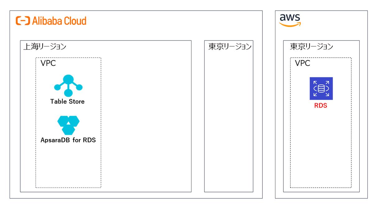 f:id:sbc_suzuki10:20200722144649p:plain