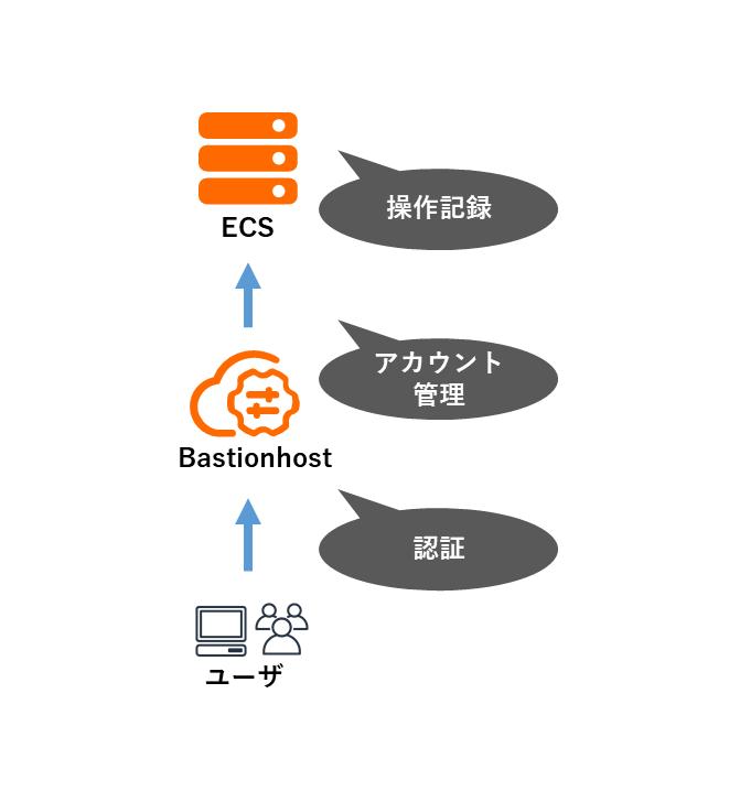 f:id:sbc_suzuki10:20200827131133p:plain