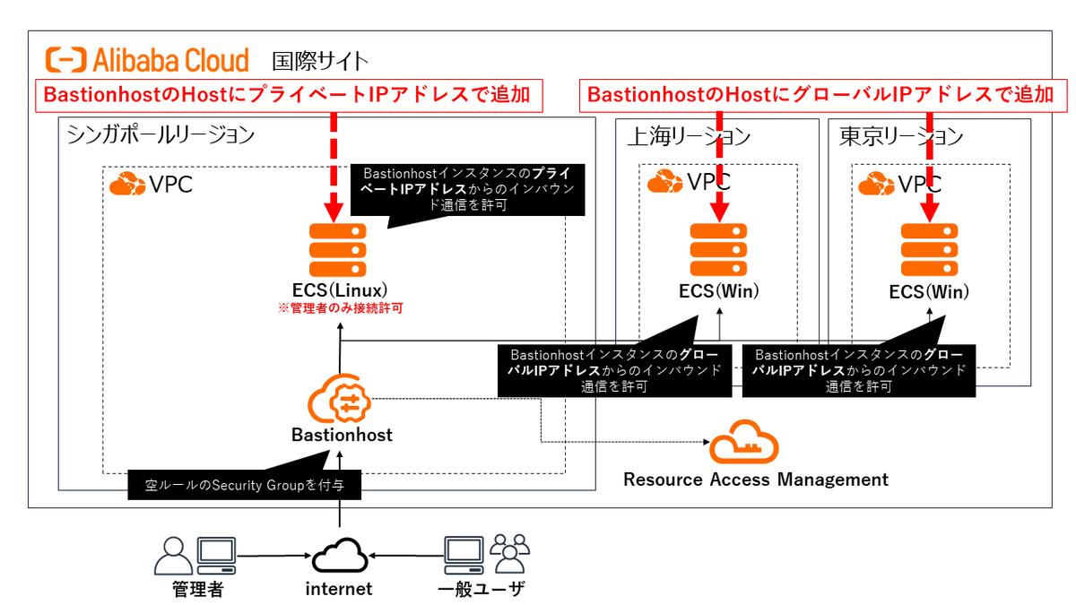 f:id:sbc_suzuki10:20200827193805p:plain