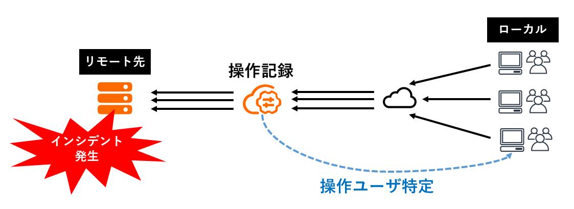 f:id:sbc_suzuki10:20200903110652p:plain