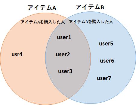 f:id:sbc_takahashi:20191223181205p:plain