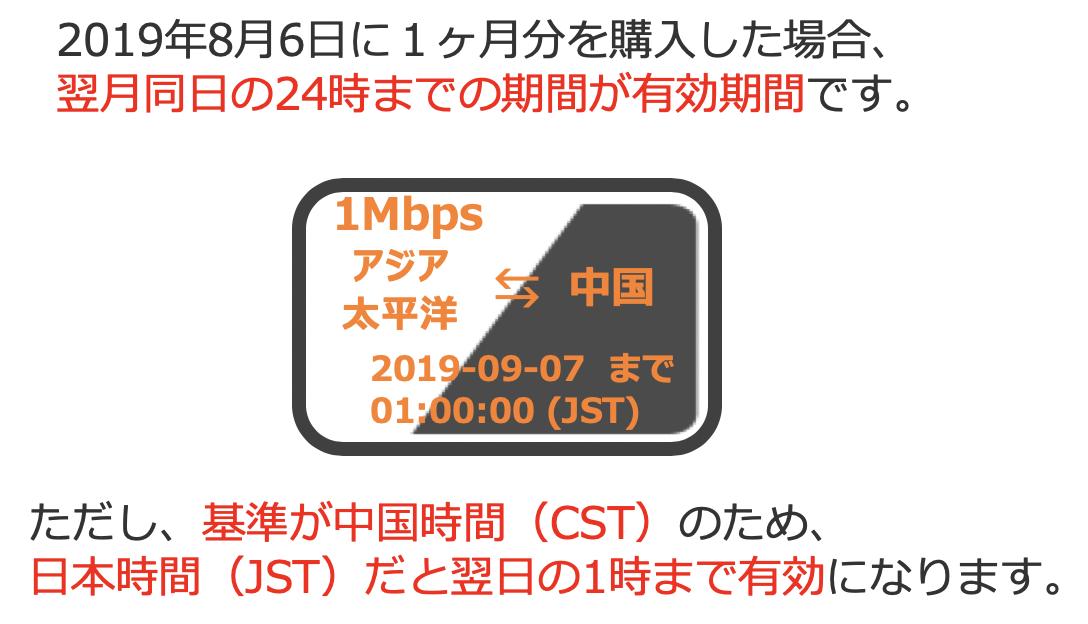 f:id:sbc_y_matsuda:20190808214324p:plain:w950