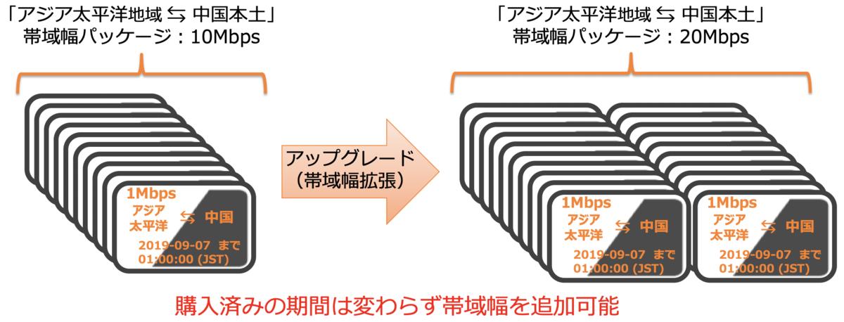 f:id:sbc_y_matsuda:20190827164301p:plain:w850