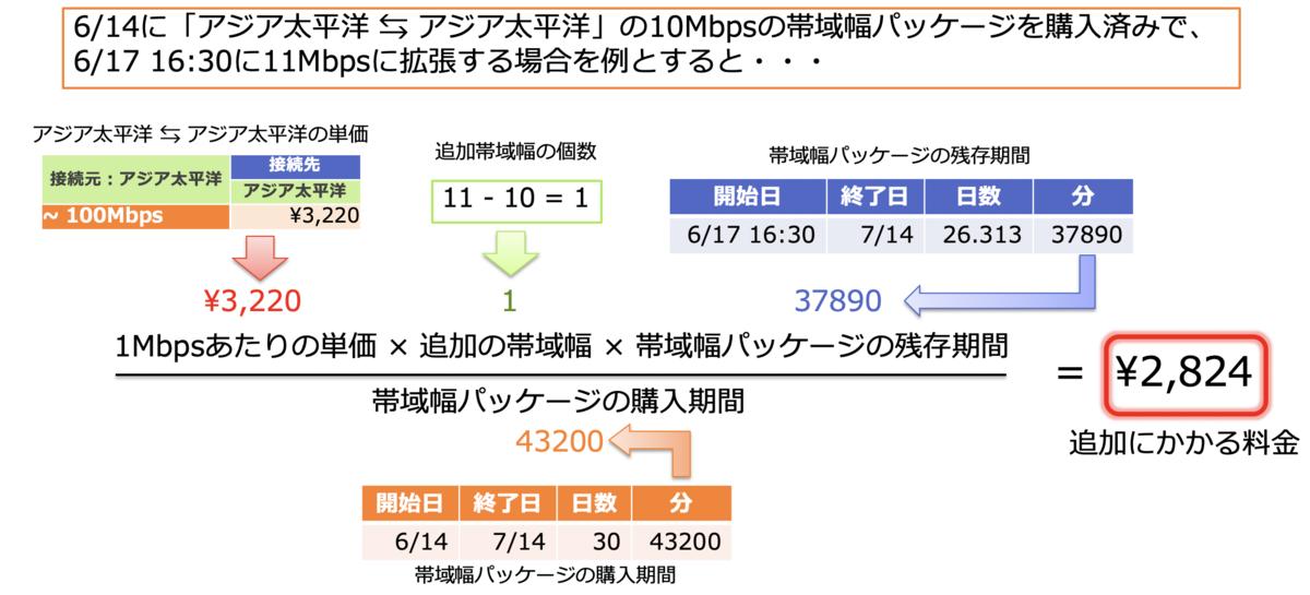 f:id:sbc_y_matsuda:20190827173555p:plain:w850