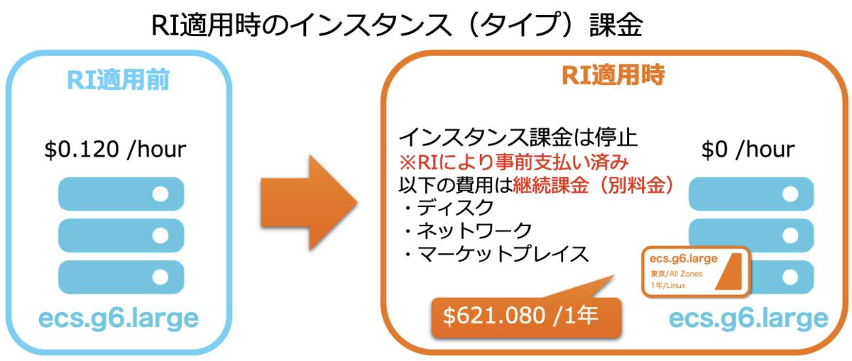 f:id:sbc_y_matsuda:20200204164444p:plain:w850