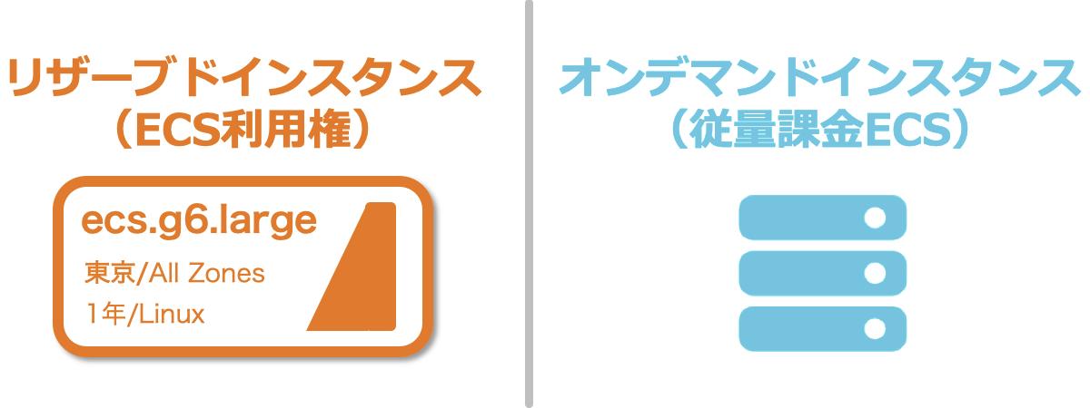 f:id:sbc_y_matsuda:20200204195325p:plain:w850