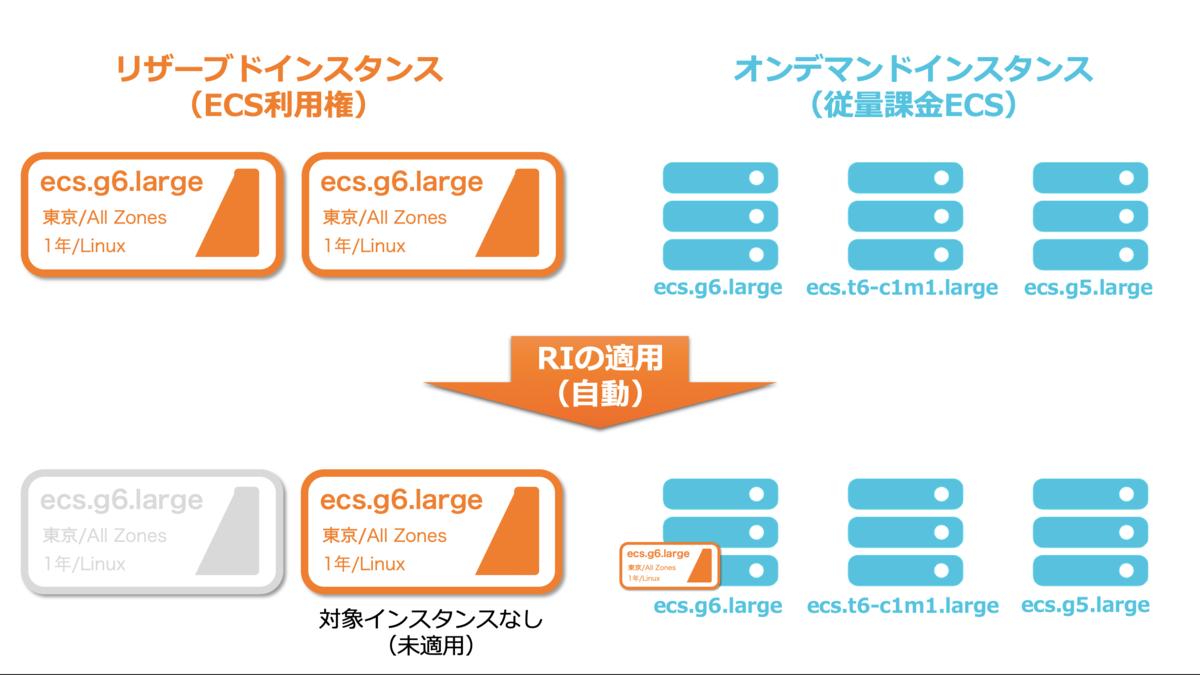 f:id:sbc_y_matsuda:20200205224348p:plain:w850