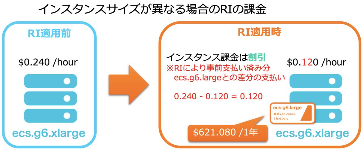 f:id:sbc_y_matsuda:20200205230517p:plain:w850