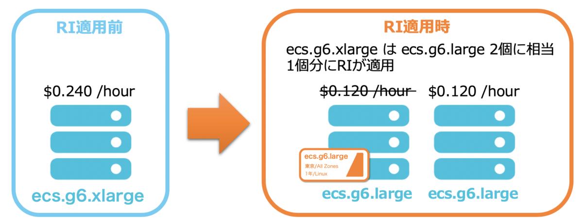f:id:sbc_y_matsuda:20200205232207p:plain:w850