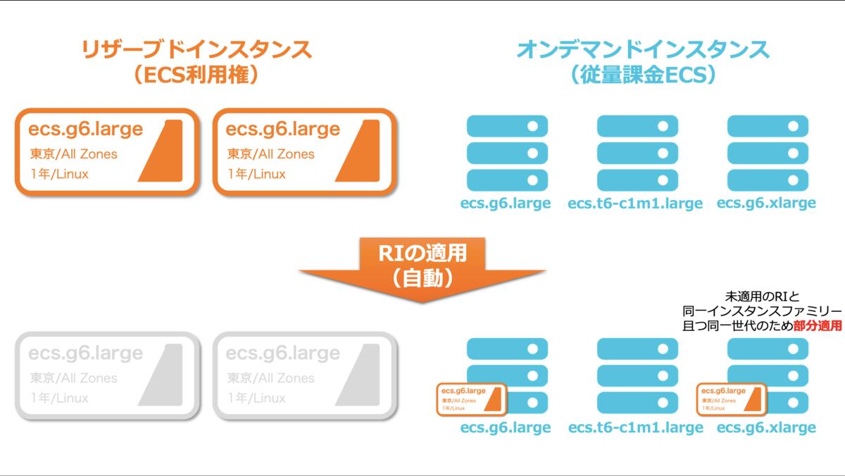 f:id:sbc_y_matsuda:20200205233637p:plain:w850