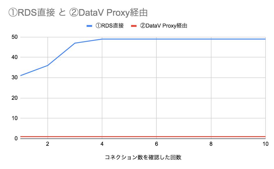 f:id:sbc_yoshii:20200203164023p:plain