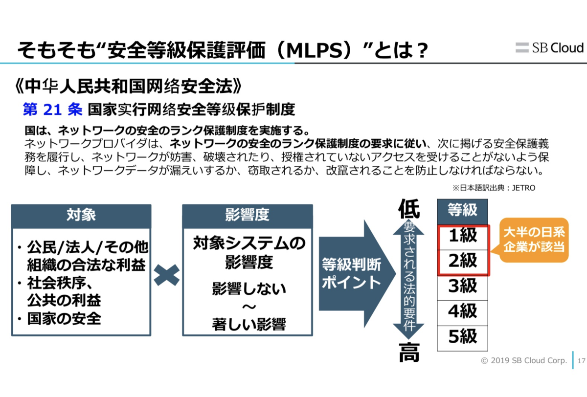 MLPSとは