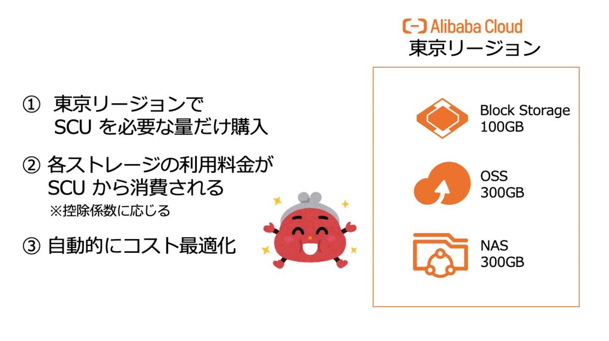 f:id:sbc_yoshimura:20200925163358p:plain