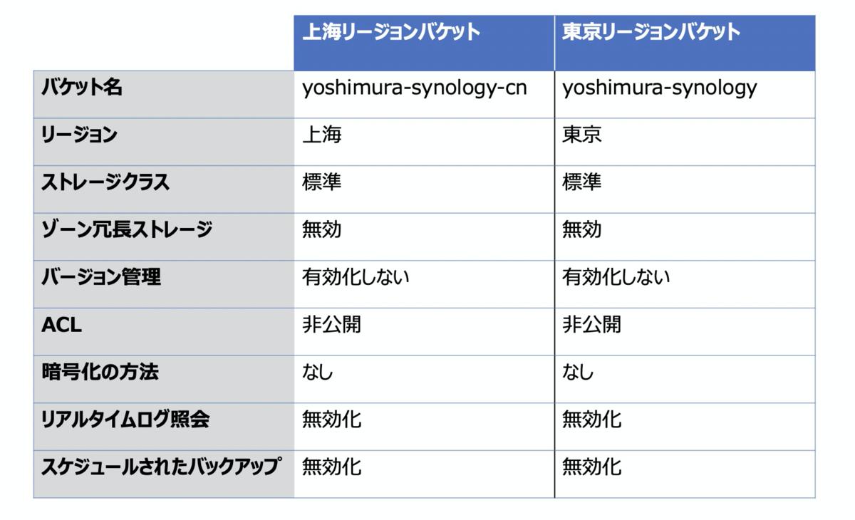 f:id:sbc_yoshimura:20201014124233p:plain
