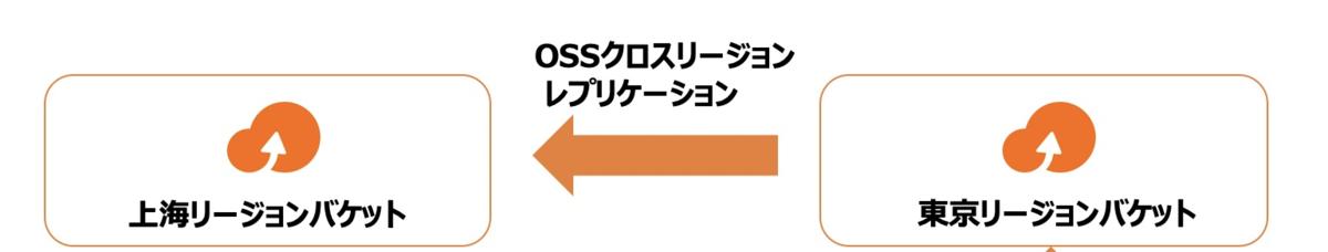 f:id:sbc_yoshimura:20201014125527p:plain