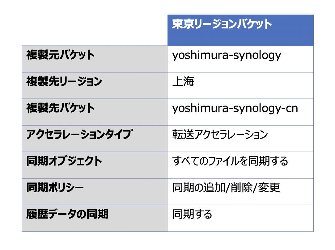 f:id:sbc_yoshimura:20201014140956p:plain