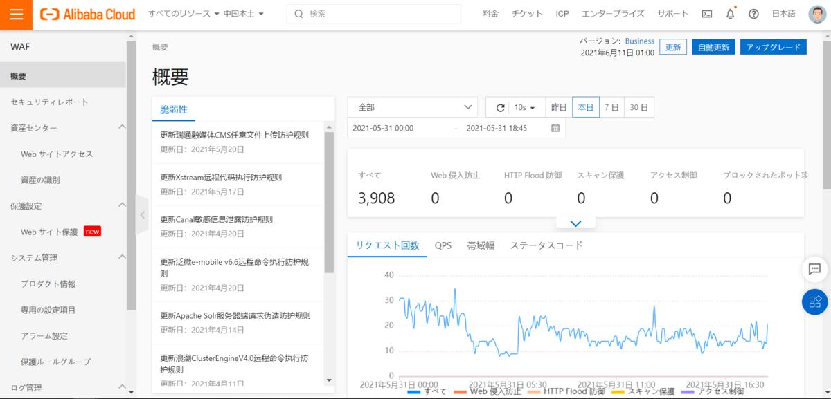 f:id:sbc_yoshimura:20210531185152p:plain:w720