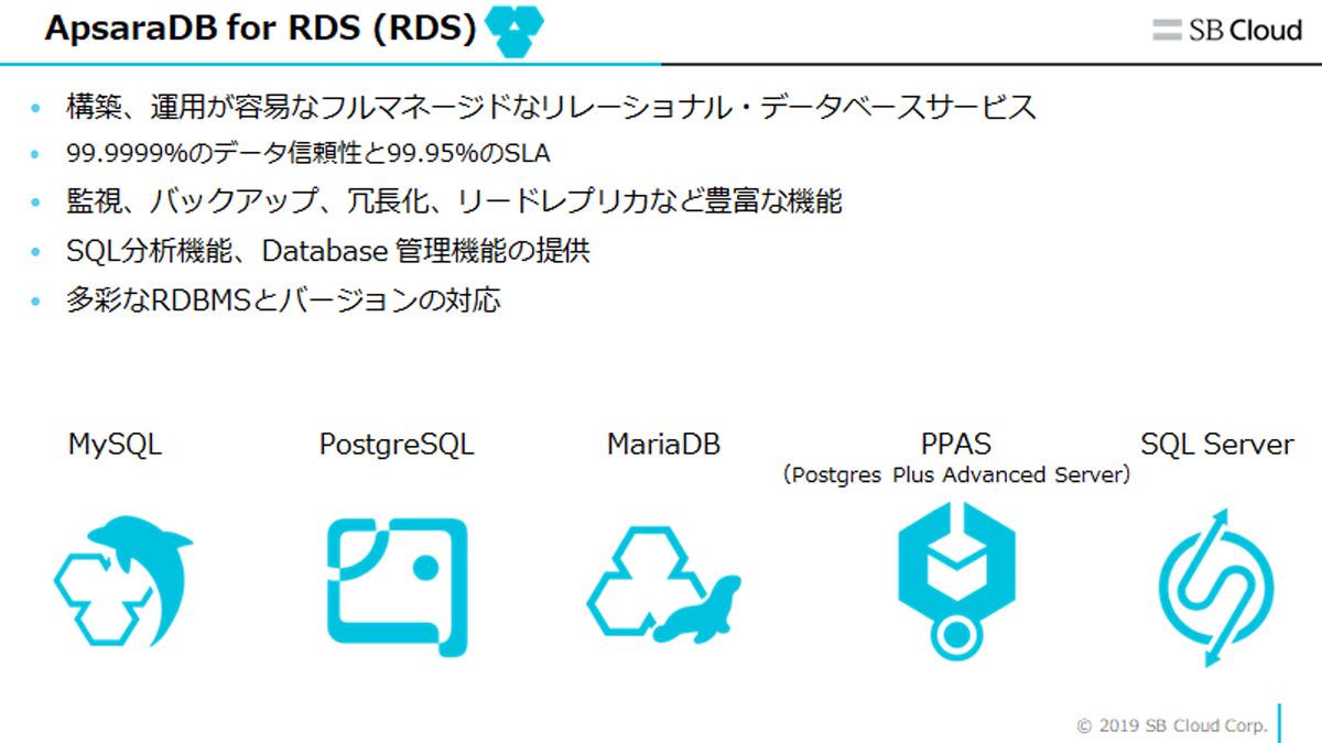 ApsaraDB for RDS