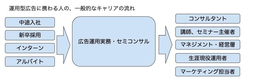 f:id:sbgx:20190803123731j:plain