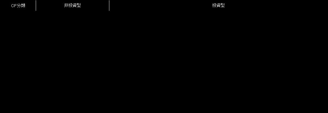 f:id:sbicb:20190328134424p:plain
