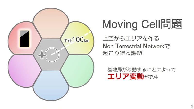 「Moving cell問題」を解決する「フットプリント固定制御」技術