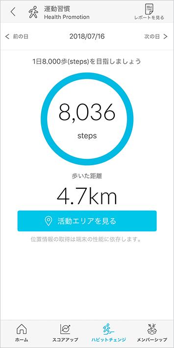 歩数は8,000歩に到達!