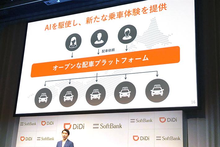 タクシーと利用者をマッチングする、AIを駆使した配車プラットフォーム