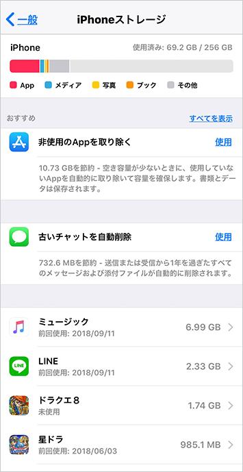2. 項目ごとの容量が表示されます。節約する方法や、アプリごとの内訳が確認できます。