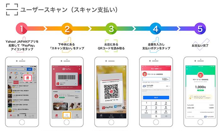 Yahoo! JAPANアプリの最新バージョンでもスキャン支払いできるようになりました