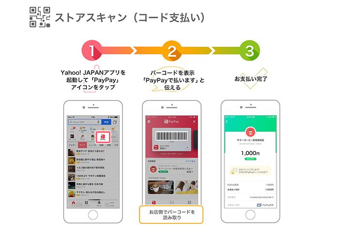 Yahoo! JAPANアプリの最新バージョンでもコード支払いできるようになりました