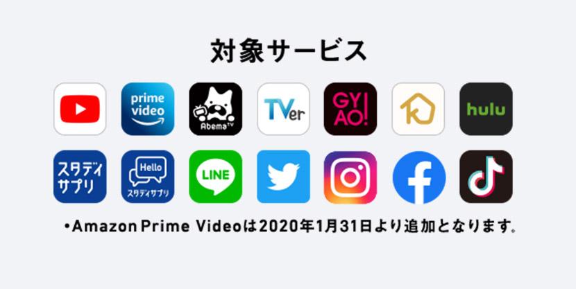 ウルトラギガモンスター+(プラス)
