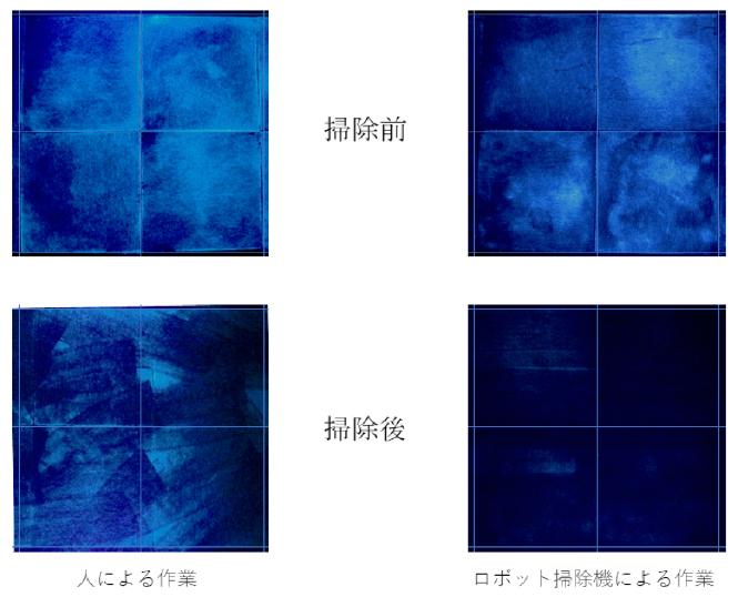 隠れダストを模した蛍光粉体を使い、人が掃除機で掃除した場合とWhizが掃除した場合の残留量を可視化する実験