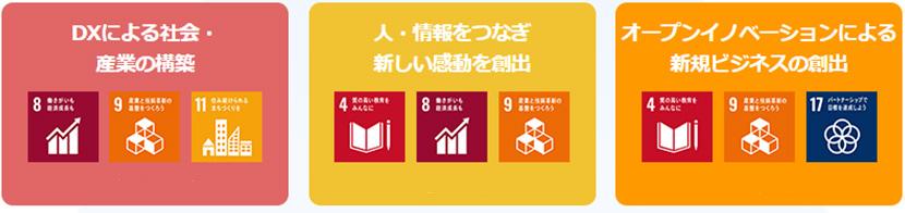SDGsが目指す社会の実現に向けて。「すべてのモノ、情報、心がつながる世の中を」がソフトバンクのコンセプト
