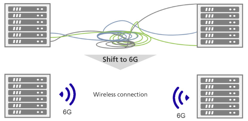 Pioneering the Future Beyond 5G: Taking Up the Challenge of 6G Terahertz Wave-based Communications
