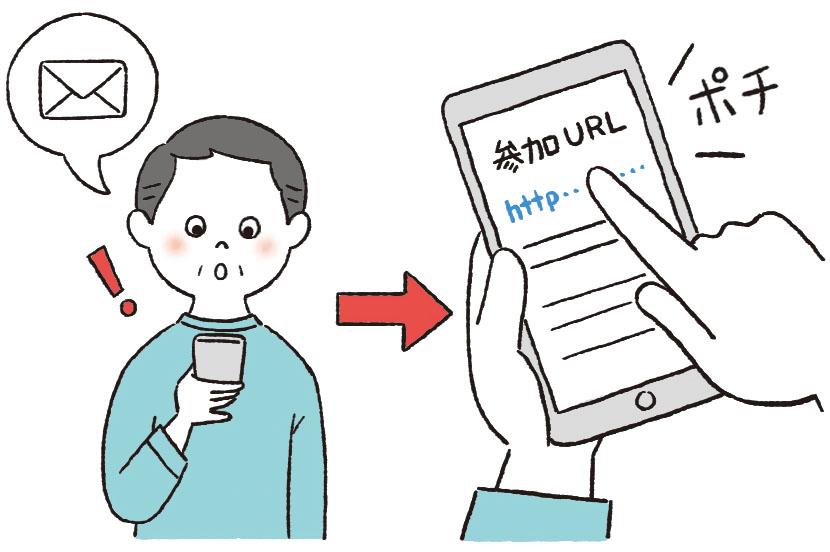 高齢者でも簡単ビデオ会議使い方:Step3 ビデオ通話を始める