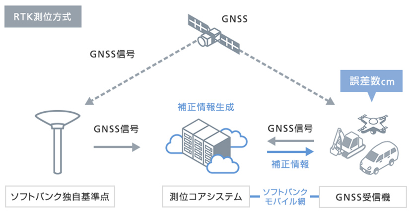 船がテクノロジーで進化する瞬間がここに。衛星通信や高精度測位で変わる、海上DXのいま
