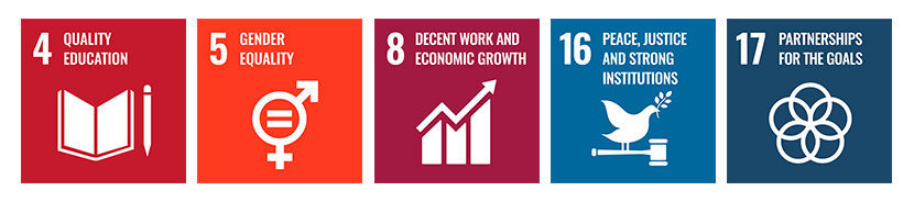 SDGs materiality: Developing a resilient management foundation