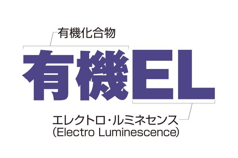 「有機EL」ってどんな意味?