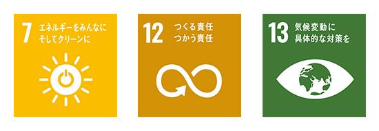SDGsの達成に向けた、マテリアリティ「テクノロジーのチカラで地球環境へ貢献」