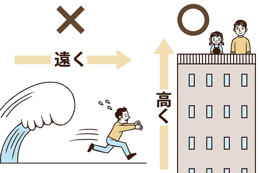 意外と間違えやすい災害時のNG行動7選 -防災行動ガイド